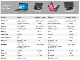 Asus Laptop Comparison Chart Laptop Laptop Comparison