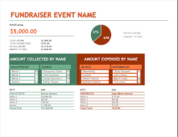 fundraising report template budget for fundraiser event