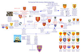 The Kings And I Dnaexplained Genetic Genealogy