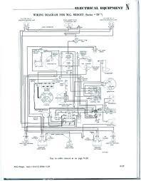 mg tc wiring diagram ducati wiring diagram \u2022 mifinder co ps300 ballast wiring diagram mg tc wiring diagram with schematic 1212 and mg tc wiring mg tc wiring diagram mg Ps300 Wiring Diagram