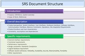 Sample Requirement Analysis Requirement Analysis In Software Design Tech Talk 3
