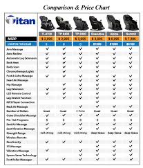 one of the newest massage chair models from titan is the new titan pro executive massage chair this massage chair is designed to provide one of the most
