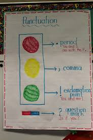What Is Anchor Chart Anchor Charts Implementation Of The Strategy Research