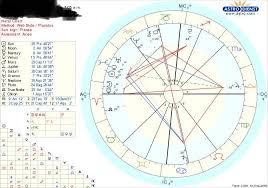 Rihanna Natal Chart Am I Anything Like Rihanna I Know She Has The Same Sun Moon