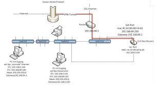 perfect dsl pots splitter wiring diagram uptuto com DSL Wiring Basics at Dsl Pots Splitter Wiring Diagram