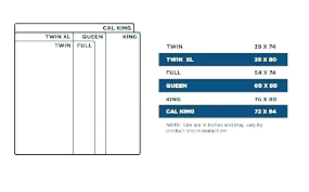 Comforter Measurements Chart Mattress Measurements Chart
