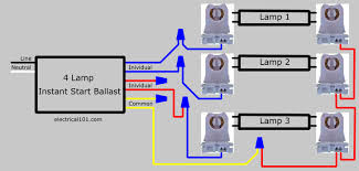 3 wire ballast diagram wiring diagrams favorites how to replace 3 lamp parallel ballasts electrical 101 3 lamp ballast wiring diagram 3 wire ballast diagram
