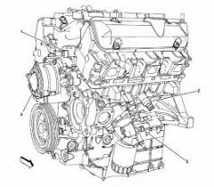 similiar diagrams of 2004 3800 keywords chevy impala 3800 engine diagram 2004 moreover 3800 series 2 engine