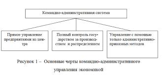 Модели экономических систем Пути устранения несовершенств  012915 0041 2 Модели экономических систем Пути устранения несовершенств рыночного механизма в российской модели экономики