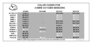 ac delco o2 sensor wiring diagram the best wiring diagram 2017 o2 sensor wiring harness at Bosch 4 Wire O2 Sensor Wiring Diagram