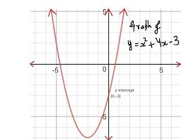 find quadratic equation tessshlo