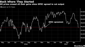 blowout week 175 energy matters bloomberg opec runs out of options as bid to boost oil price fizzles