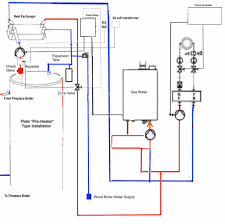 twinsprings research institute the story of our do it yourself fp boiler storage wiring