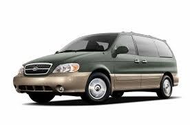 2004 Kia Sedona LX Passenger Van Information