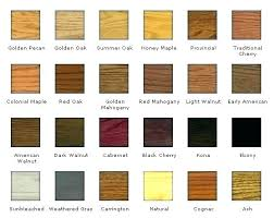 Walnut Wood Stain Color Chart Varathane Dark Walnut Stain Affairstocater Co