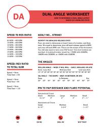 Dual Angle Worksheet Anyone Interested Bowling