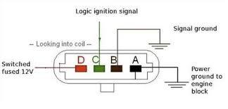 gm ignition wiring diagram gmc wiring diagram schematic chevy cobalt ignition wiring diagram at Chevy Ignition Wiring Diagram