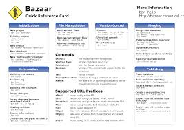 How To Make A Quick Reference Guide File Bzr En Quick Reference Png Wikimedia Commons