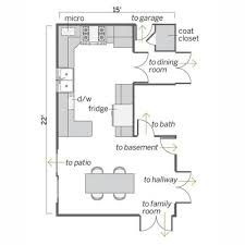 Pretty Small Kitchen Design Plans Floor With Dimensions On Home Ideas .