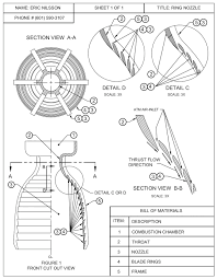 How To Design A Nozzle Ring Nozzle