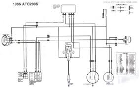 3 wheeler world tech help honda wiring diagrams atc200s 1986
