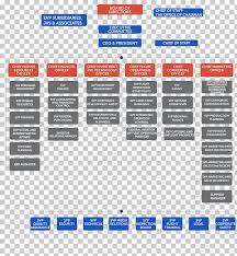 Schlumberger Organization Chart Beer Pale Ale Organizational Chart Beer Png Clipart Free