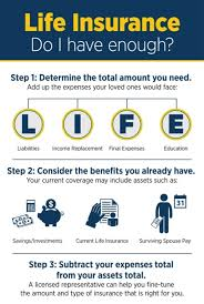 Usaa Life Insurance Quotes Classy Usaa Life Insurance Quote Inspiration Military Life Insurance Guide