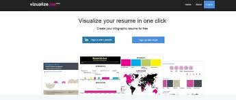 What Is The Best Infographic Tool Quora