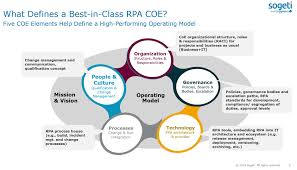 Coe Chart 2018 The Five Things Your Rpa Center Of Excellence Must Do