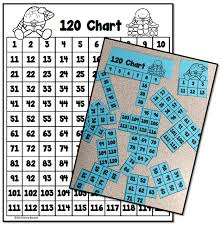 120 Chart Humpty Dumpty 120 Chart Putting The Pieces Together Again