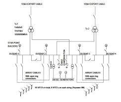 solar pv power plant single line diagram google search energies power plant line diagram pdf solar pv power plant single line diagram google search
