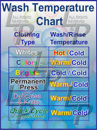 Washing Chart Wash Temperature Chart