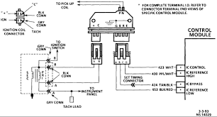350 chevy distributor wiring diagram 350 chevy distributor 1990 chevy 350 ignition coil wiring diagram 1990 home wiring
