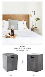 inmod castor end table for 399 vs cb2 cement grey side table for 149 copy