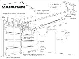 28+ Collection of Garage Door Section Drawing | High quality, free ...