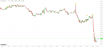 The New Zealand Dollar Just Surged Out Of Nowhere Business