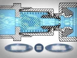 """""""Аквастоп"""" <b>защита от протечек</b> воды: разновидности <b>системы</b>"""