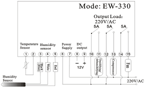 digital controller for temperature humidity controller machine ew wiring diagram digital controller for temperature humidity controller machine ew 330