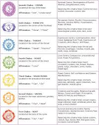 Color Therapy Chart Color Therapy Ashley M Heidi Carter
