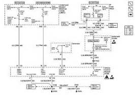 similiar s radio wiring keywords 2000 chevy s10 radio wiring harness wiring diagram and hernes