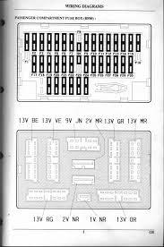 citroen synergie fuse box location example electrical wiring diagram \u2022 saxo fuse box diagram at Saxo Fuse Box Location