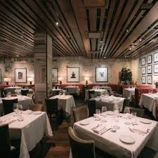 Best Restaurants In Melbourne Opentable