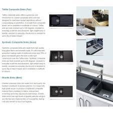 Granite Kitchen Sinks Uk Black Sinks Uk Sink Ideas