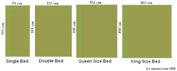 Bed sizes chart comparison Cal Bed Sizes Comparison New Bed Sizes Chart Uk Ikea Thepartyplaceinfo Bed Sizes Comparison New Bed Sizes Chart Uk Ikea Greenconshyorg