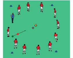 РЕКОМЕНДУЕМЫЕ ИГРЫ И УПРАЖНЕНИЯ ДЛЯ ОТКРЫТЫХ ШКОЛ РАЗВЛЕКАТЕЛЬНОГО  РАЗМИНКА 8 минут Беговые упражнения в кругу удержание мяча Беговые упражнения с различными задачами