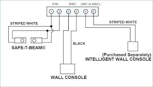 garage door components wiring diagram garage door enthusiast wiring garage door components wiring diagram garage door enthusiast wiring diagrams co diagram of garage door components wiring diagram of garage door opener