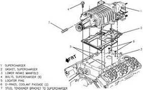similiar 1994 buick lesabre engine diagram keywords 2004 buick le sabre engine diagram 2004 buick lesabre engine diagram