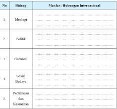 Kunci jawaban pkn kelas 11 tugas mandiri 1.1 halaman 7. Tugas Mandiri 4 2 Identifikasilah Manfaat Yang Diperoleh Bangsa Indonesia Operator Sekolah