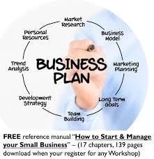 Write business plan shopping mall