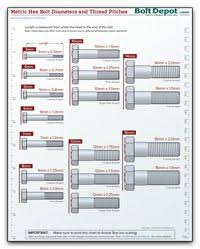 Bolt Diameters Chart Bolt Specification Chart Pdf Screw And